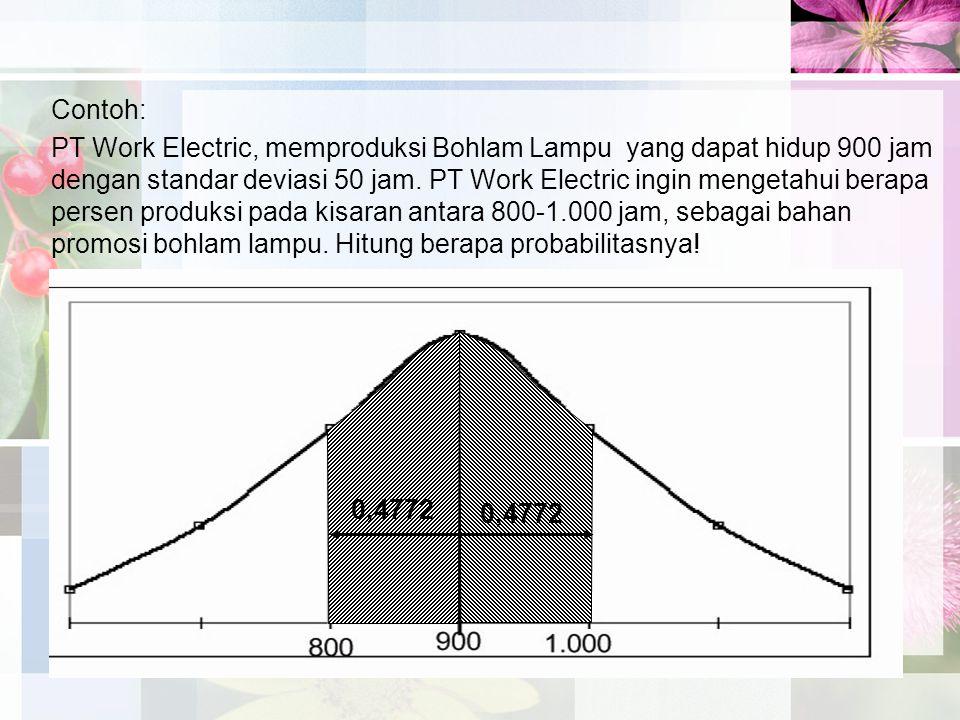 Contoh: PT Work Electric, memproduksi Bohlam Lampu yang dapat hidup 900 jam dengan standar deviasi 50 jam.