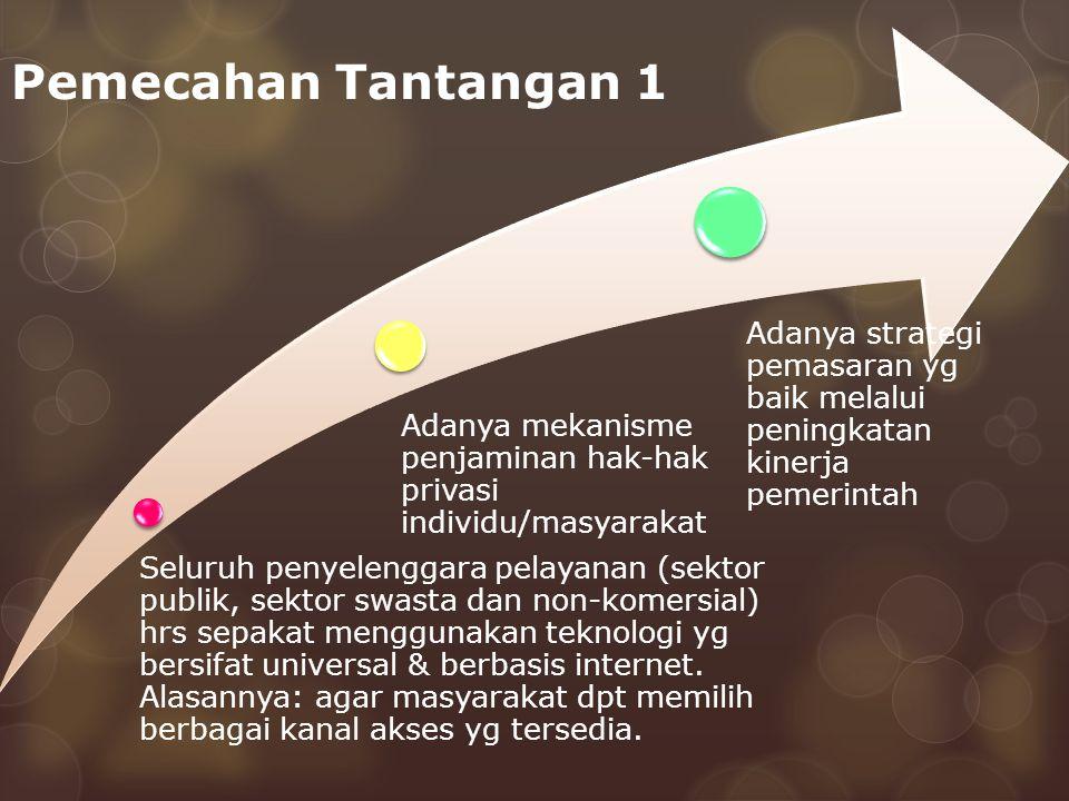 Pemecahan Tantangan 1 Seluruh penyelenggara pelayanan (sektor publik, sektor swasta dan non-komersial) hrs sepakat menggunakan teknologi yg bersifat u