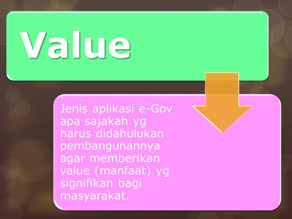 Value Jenis aplikasi e-Gov apa sajakah yg harus didahulukan pembangunannya agar memberikan value (manfaat) yg signifikan bagi masyarakat.