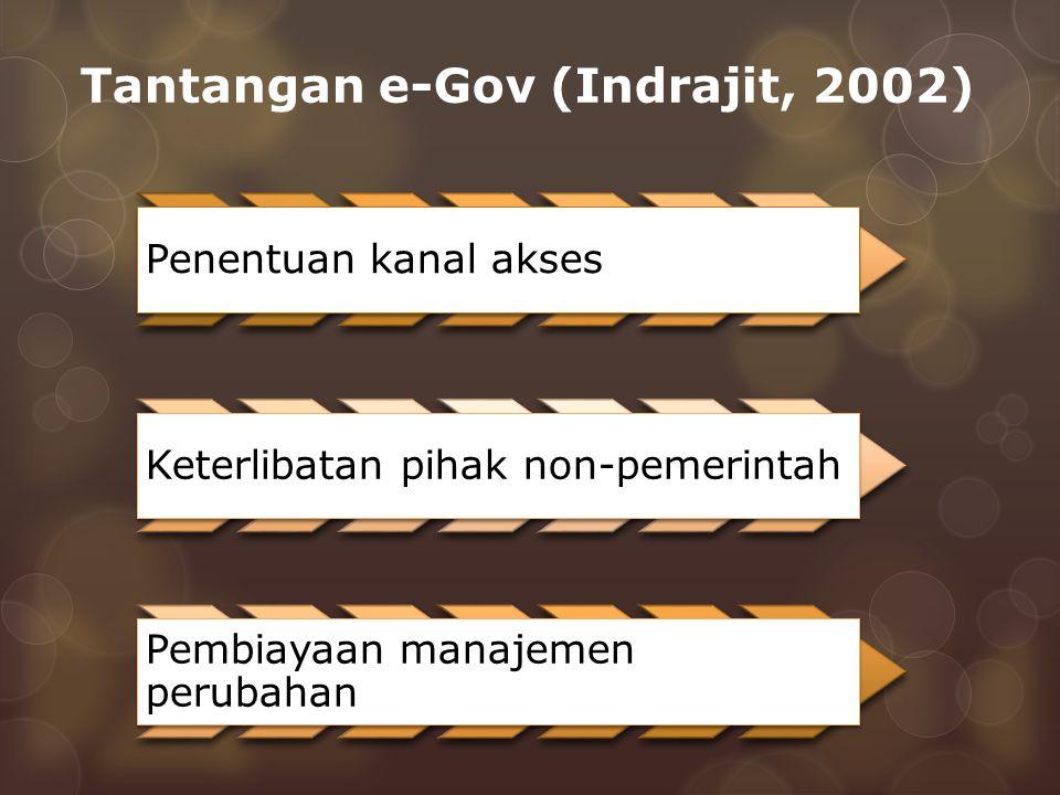 Tantangan e-Gov (Indrajit, 2002) Penentuan kanal akses Keterlibatan pihak non-pemerintah Pembiayaan manajemen perubahan