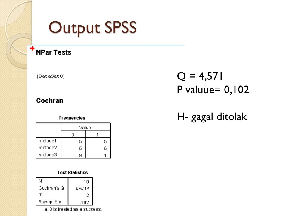 Output SPSS Q = 4,571 P valuue= 0,102 H- gagal ditolak