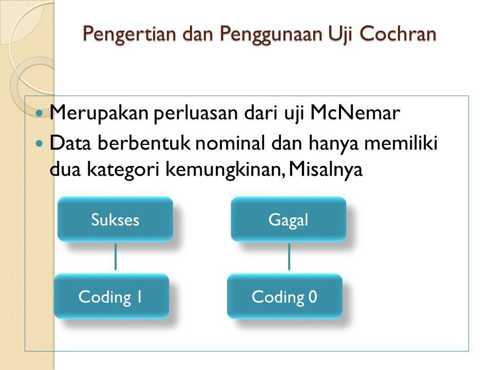 Pengertian dan Penggunaan Uji Cochran Merupakan perluasan dari uji McNemar Data berbentuk nominal dan hanya memiliki dua kategori kemungkinan, Misalnya Sukses Coding 1 Gagal Coding 0