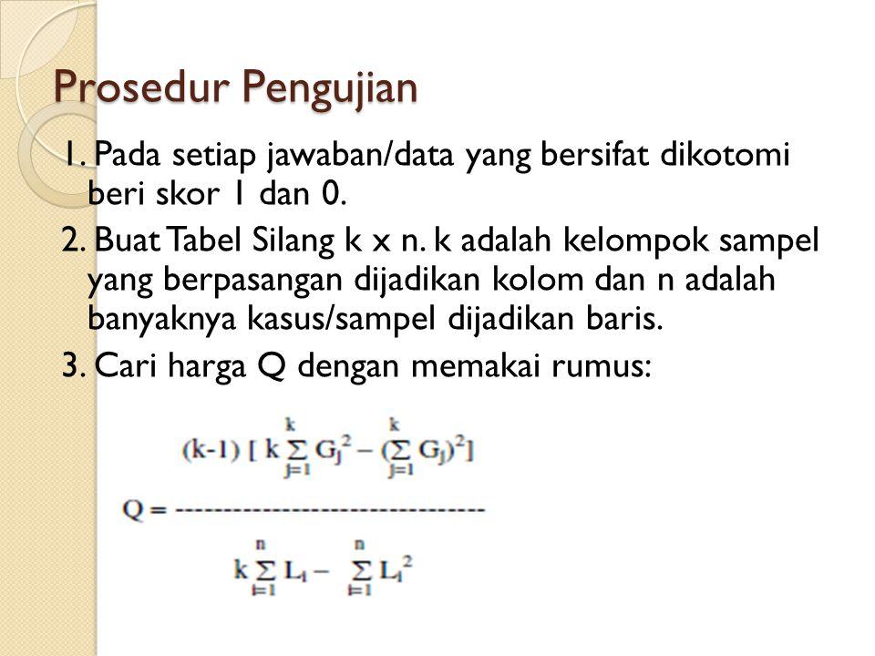 Prosedur Pengujian 1.Pada setiap jawaban/data yang bersifat dikotomi beri skor 1 dan 0.