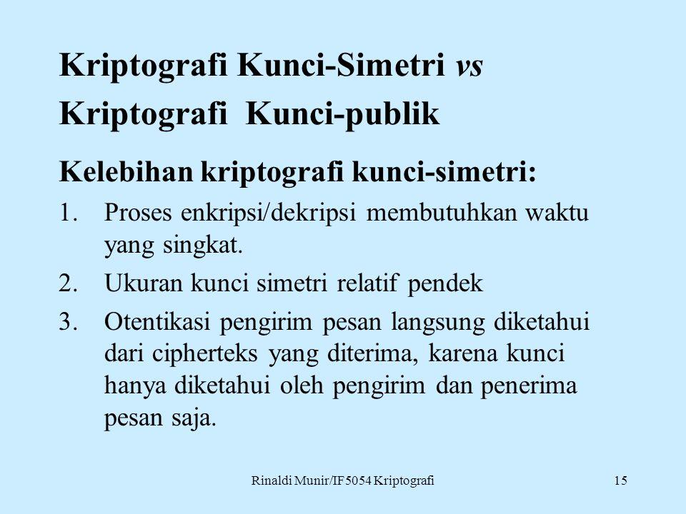 Rinaldi Munir/IF5054 Kriptografi15 Kriptografi Kunci-Simetri vs Kriptografi Kunci-publik Kelebihan kriptografi kunci-simetri: 1.Proses enkripsi/dekripsi membutuhkan waktu yang singkat.
