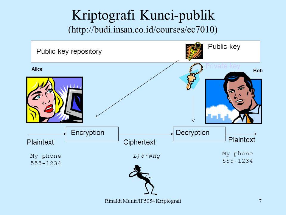 Rinaldi Munir/IF5054 Kriptografi7 Kriptografi Kunci-publik (http://budi.insan.co.id/courses/ec7010) EncryptionDecryption Plaintext Ciphertext L)8*@HgMy phone 555-1234 Plaintext Public key Private key Public key repository Alice Bob