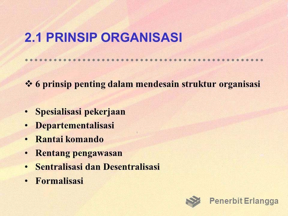 2.1 PRINSIP ORGANISASI  6 prinsip penting dalam mendesain struktur organisasi Spesialisasi pekerjaan Departementalisasi Rantai komando Rentang pengaw