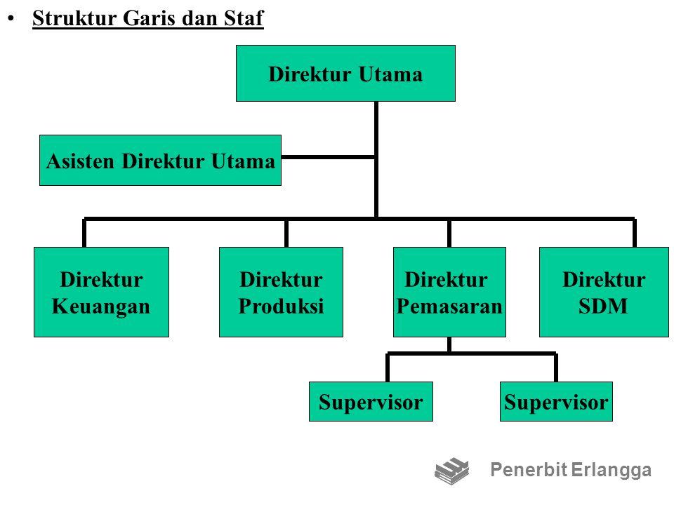 Struktur Garis dan Staf Penerbit Erlangga Direktur Utama Asisten Direktur Utama Direktur Keuangan Direktur Produksi Direktur Pemasaran Direktur SDM Su