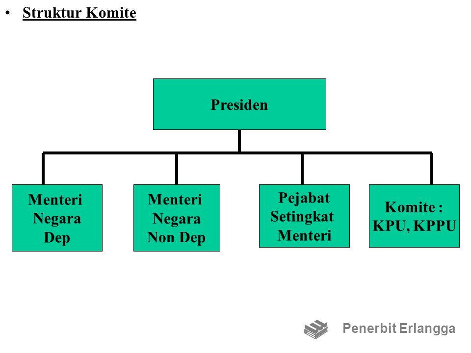 Struktur Komite Penerbit Erlangga Presiden Menteri Negara Dep Menteri Negara Non Dep Pejabat Setingkat Menteri Komite : KPU, KPPU
