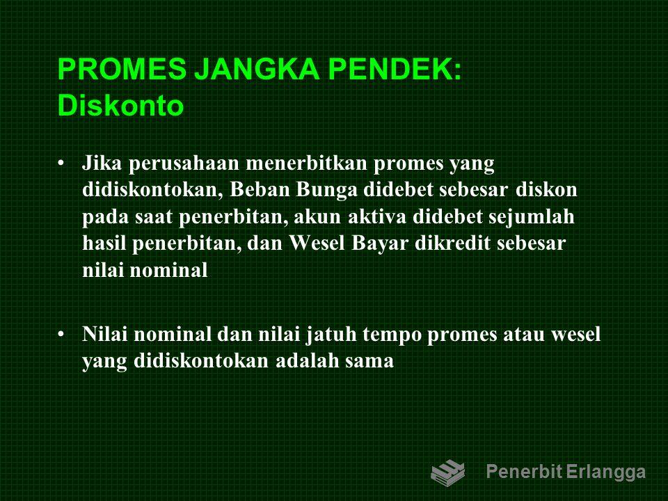 PROMES JANGKA PENDEK: Diskonto Jika perusahaan menerbitkan promes yang didiskontokan, Beban Bunga didebet sebesar diskon pada saat penerbitan, akun ak