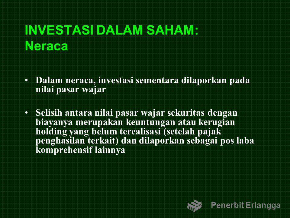 INVESTASI DALAM SAHAM: Neraca Dalam neraca, investasi sementara dilaporkan pada nilai pasar wajar Selisih antara nilai pasar wajar sekuritas dengan bi