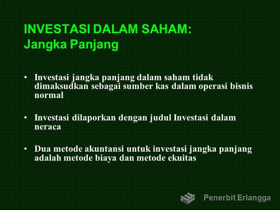 INVESTASI DALAM SAHAM: Jangka Panjang Investasi jangka panjang dalam saham tidak dimaksudkan sebagai sumber kas dalam operasi bisnis normal Investasi