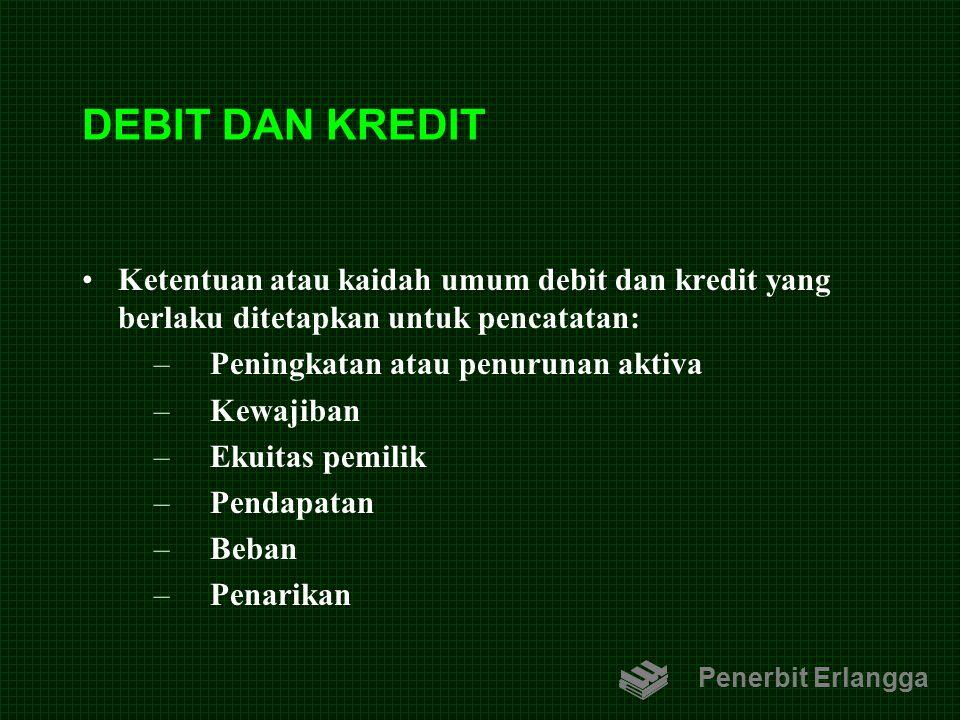 DEBIT DAN KREDIT Ketentuan atau kaidah umum debit dan kredit yang berlaku ditetapkan untuk pencatatan: –Peningkatan atau penurunan aktiva –Kewajiban –