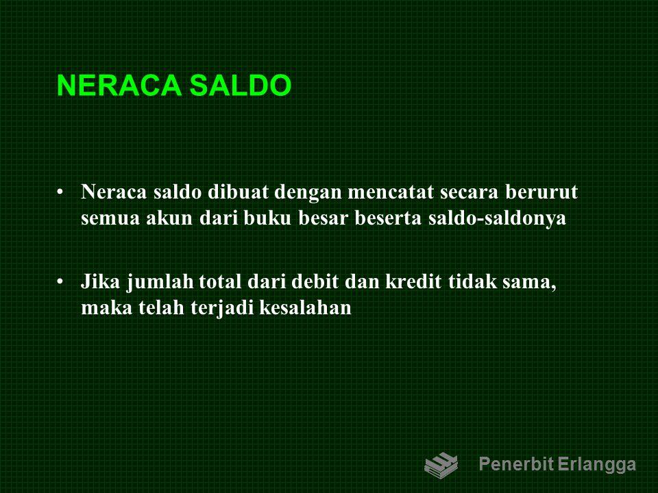 NERACA SALDO Neraca saldo dibuat dengan mencatat secara berurut semua akun dari buku besar beserta saldo-saldonya Jika jumlah total dari debit dan kre