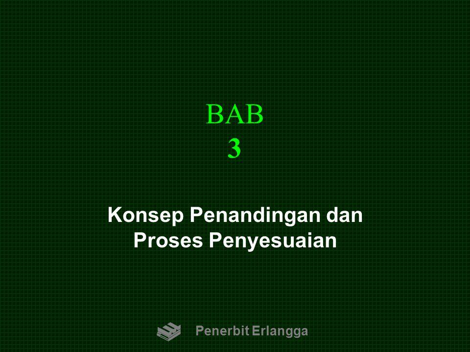BAB 3 Penerbit Erlangga Konsep Penandingan dan Proses Penyesuaian
