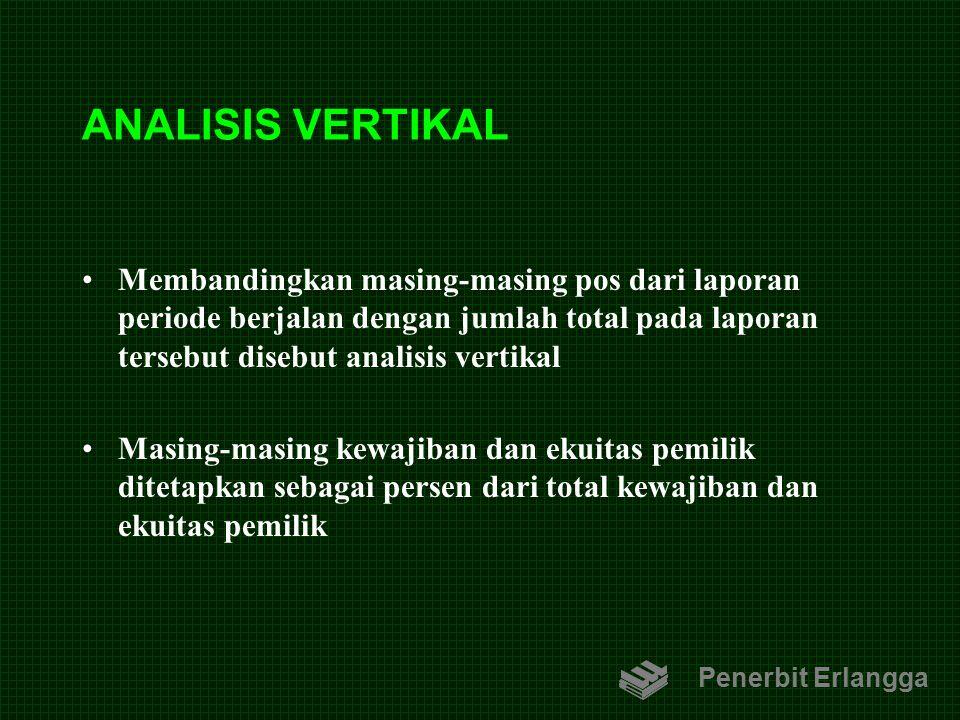 ANALISIS VERTIKAL Membandingkan masing-masing pos dari laporan periode berjalan dengan jumlah total pada laporan tersebut disebut analisis vertikal Ma