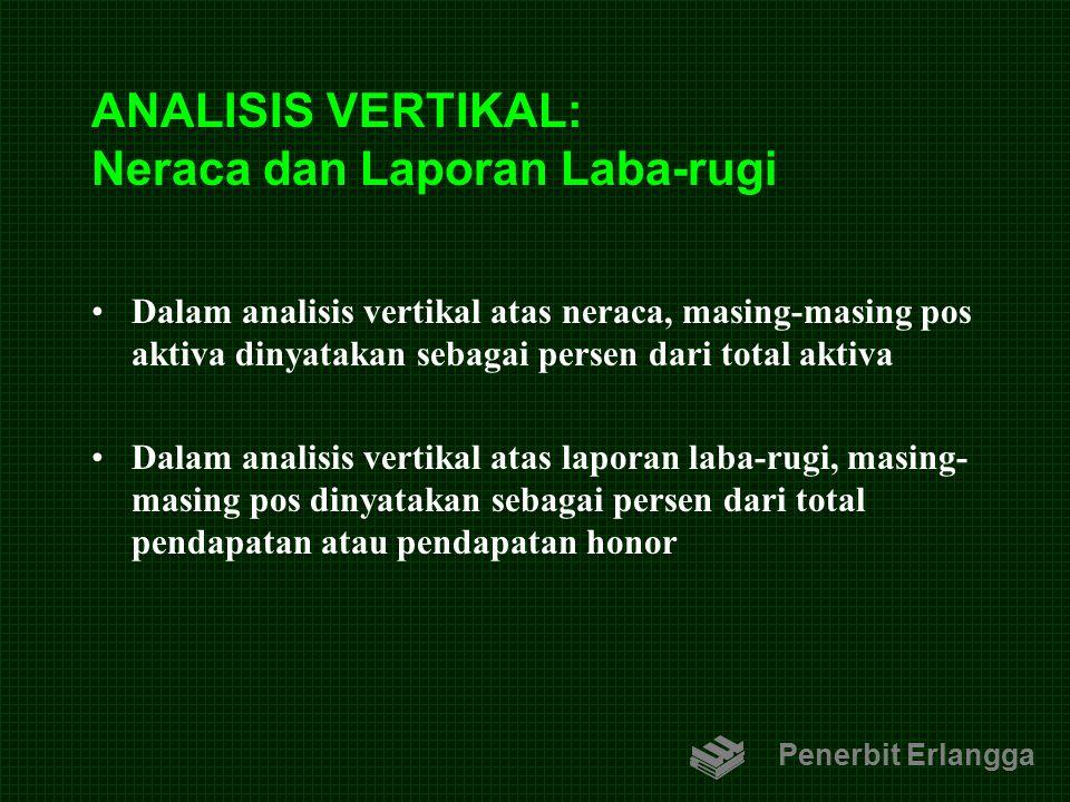ANALISIS VERTIKAL: Neraca dan Laporan Laba-rugi Dalam analisis vertikal atas neraca, masing-masing pos aktiva dinyatakan sebagai persen dari total akt