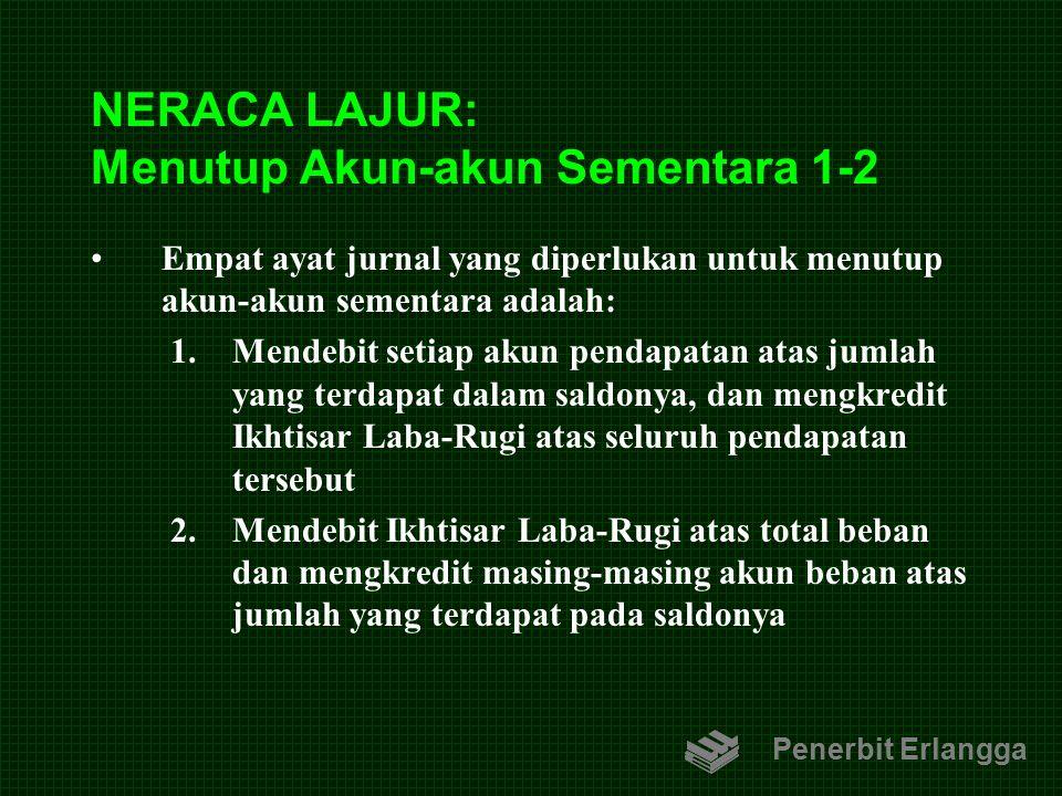 NERACA LAJUR: Menutup Akun-akun Sementara 1-2 Empat ayat jurnal yang diperlukan untuk menutup akun-akun sementara adalah: 1.Mendebit setiap akun penda