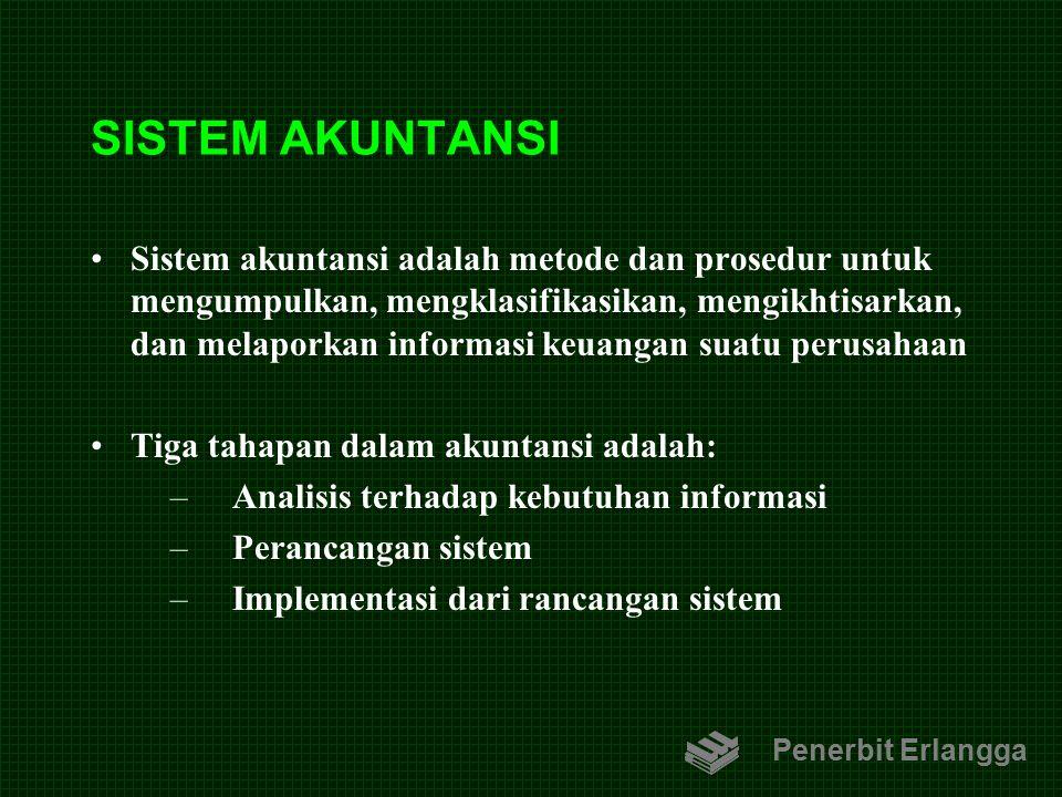 SISTEM AKUNTANSI Sistem akuntansi adalah metode dan prosedur untuk mengumpulkan, mengklasifikasikan, mengikhtisarkan, dan melaporkan informasi keuanga