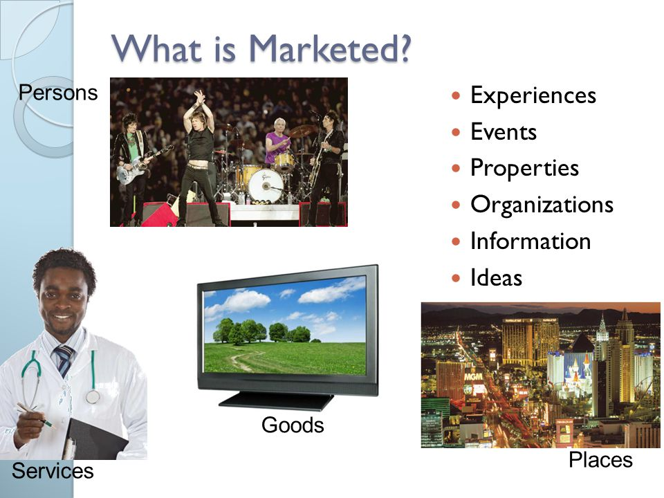 Experiences Events Properties Organizations Information Ideas What is Marketed? Places Persons Services Goods