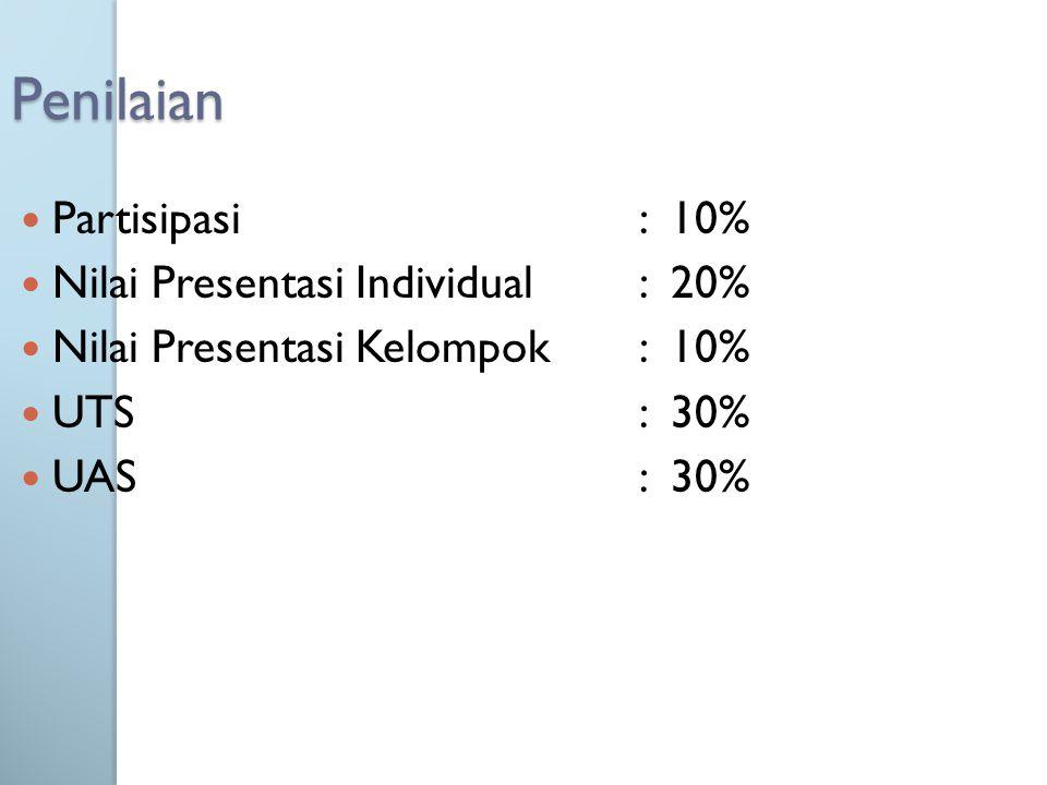 Penilaian Partisipasi: 10% Nilai Presentasi Individual: 20% Nilai Presentasi Kelompok: 10% UTS: 30% UAS: 30%