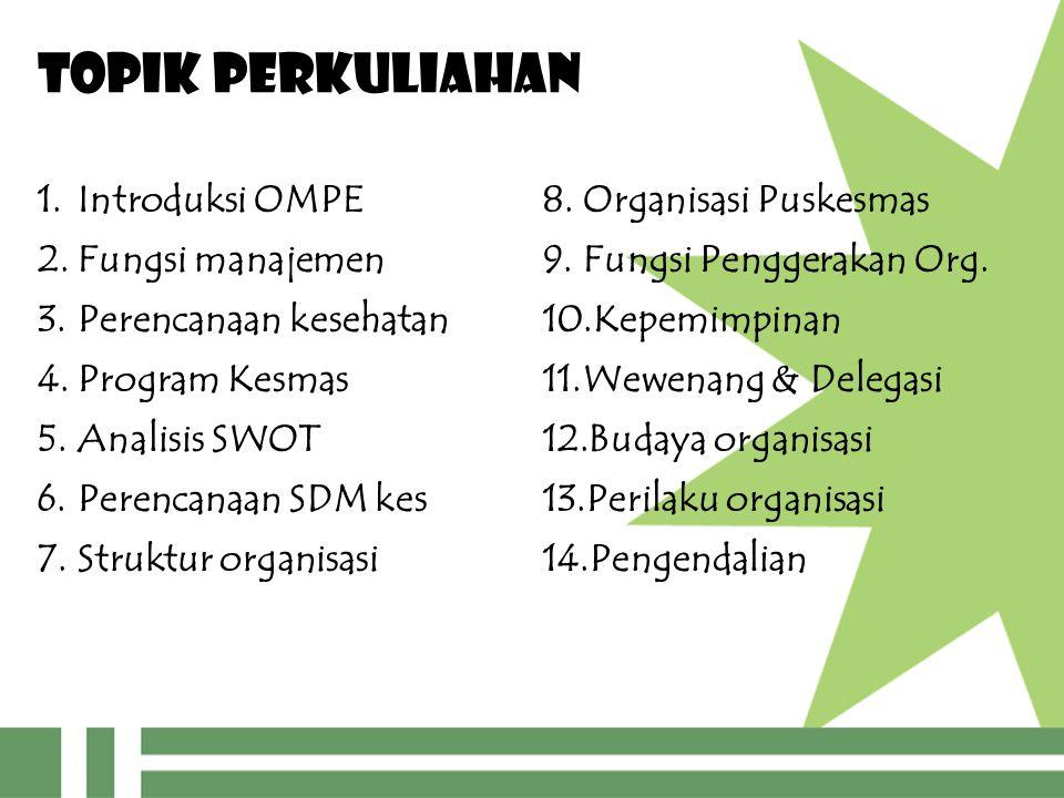 TOPIK PERKULIAHAN 8.Organisasi Puskesmas 9.Fungsi Penggerakan Org. 10.Kepemimpinan 11.Wewenang & Delegasi 12.Budaya organisasi 13.Perilaku organisasi