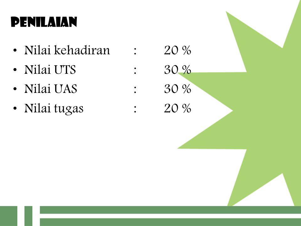 PENILAIAN Nilai kehadiran:20 % Nilai UTS :30 % Nilai UAS :30 % Nilai tugas:20 %