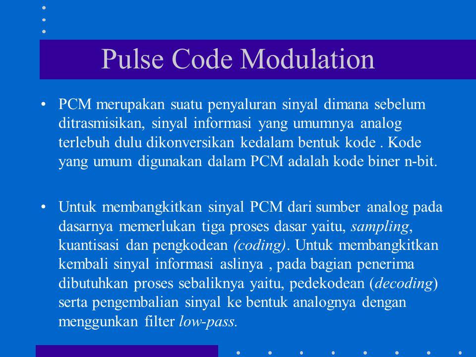 Pulse Code Modulation PCM merupakan suatu penyaluran sinyal dimana sebelum ditrasmisikan, sinyal informasi yang umumnya analog terlebuh dulu dikonversikan kedalam bentuk kode.