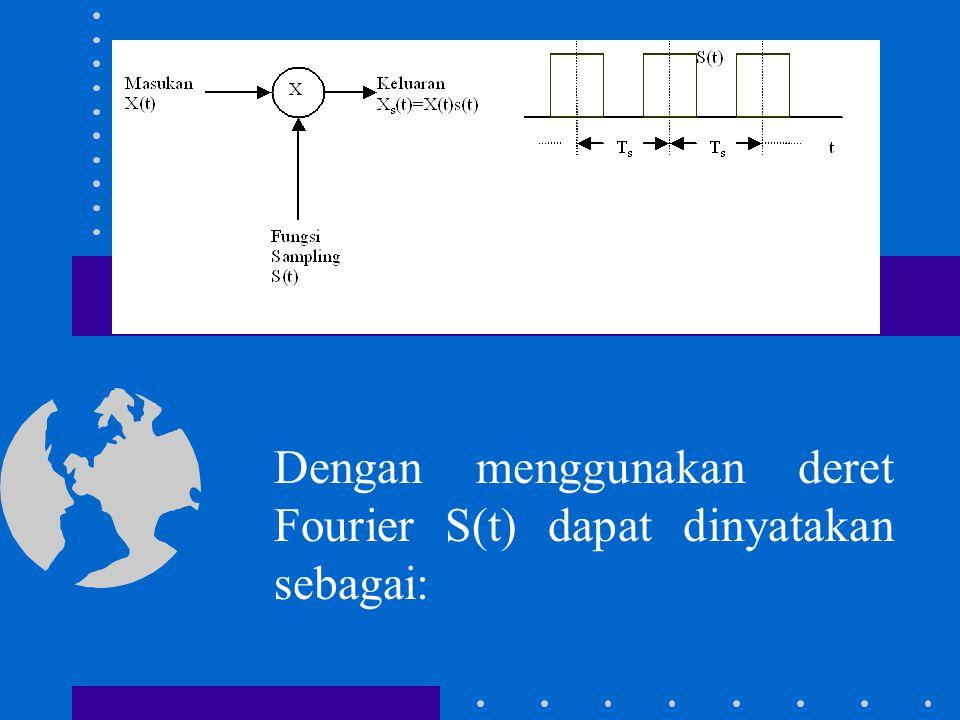 Switch secara periodik bergiliran antara dua buah kontak dengan laju fs (laju sampling), dengan fs= 1/Ts Hz, dimana Ts adalah waktu bagi switch untuk