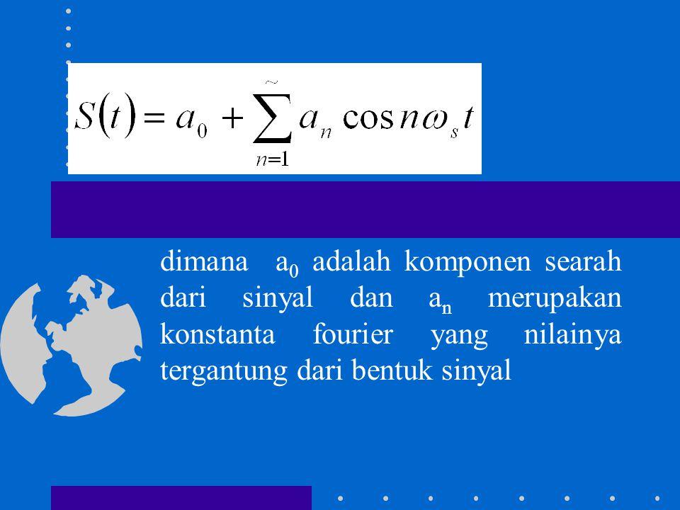 dimana a 0 adalah komponen searah dari sinyal dan a n merupakan konstanta fourier yang nilainya tergantung dari bentuk sinyal