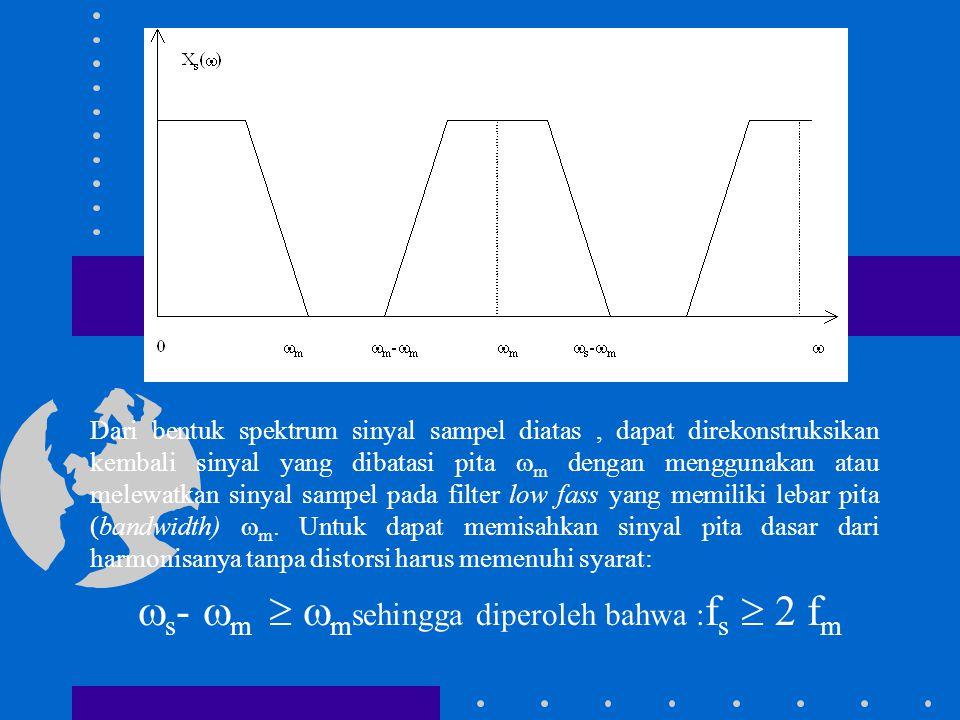 Dari bentuk spektrum sinyal sampel diatas, dapat direkonstruksikan kembali sinyal yang dibatasi pita  m dengan menggunakan atau melewatkan sinyal sampel pada filter low fass yang memiliki lebar pita (bandwidth)  m.