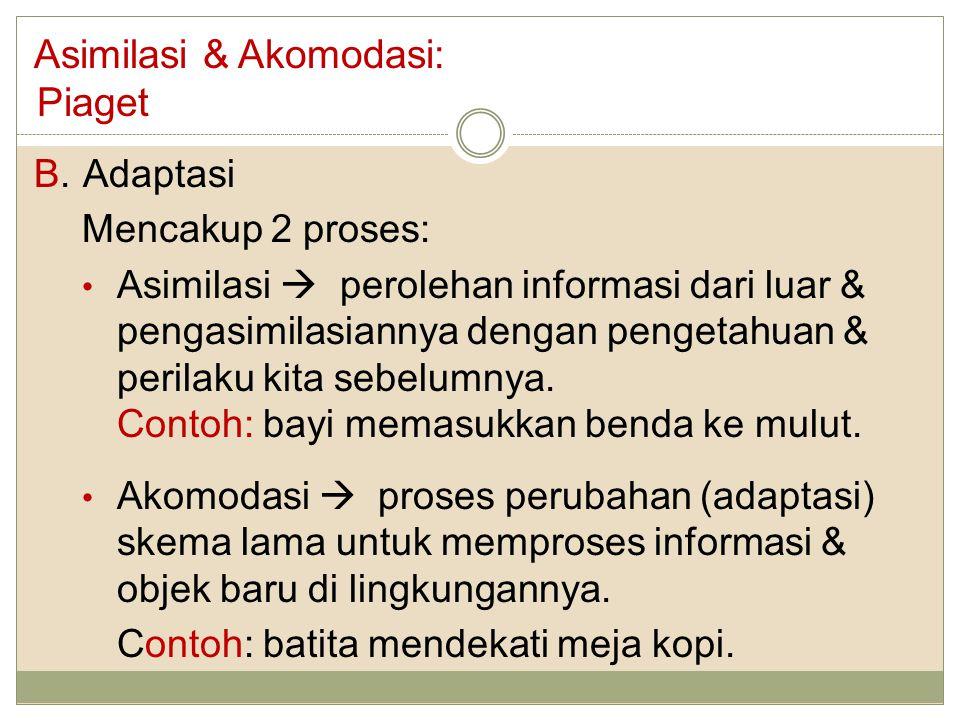 Asimilasi & Akomodasi: Piaget B.Adaptasi Mencakup 2 proses: Asimilasi  perolehan informasi dari luar & pengasimilasiannya dengan pengetahuan & perila