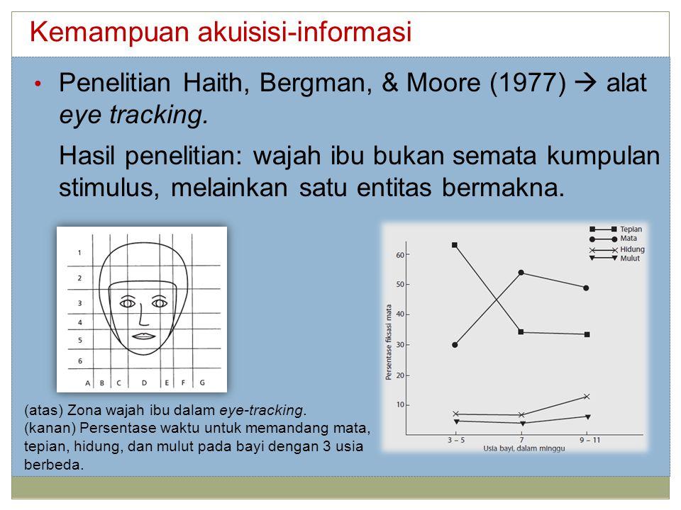 Kemampuan akuisisi-informasi Penelitian Haith, Bergman, & Moore (1977)  alat eye tracking. Hasil penelitian: wajah ibu bukan semata kumpulan stimulus
