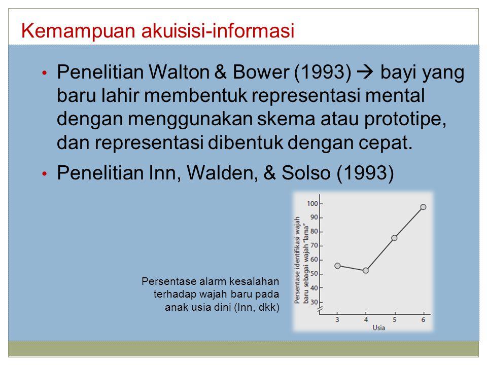 Kemampuan akuisisi-informasi Penelitian Walton & Bower (1993)  bayi yang baru lahir membentuk representasi mental dengan menggunakan skema atau proto