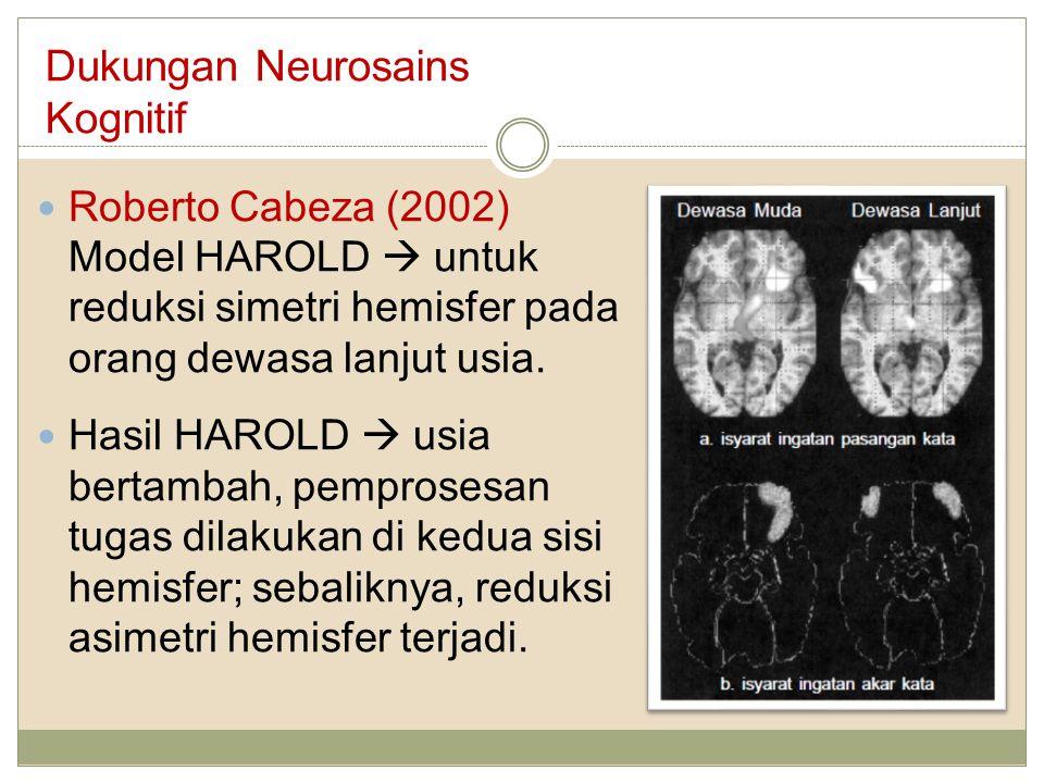 Dukungan Neurosains Kognitif Roberto Cabeza (2002) Model HAROLD  untuk reduksi simetri hemisfer pada orang dewasa lanjut usia. Hasil HAROLD  usia be