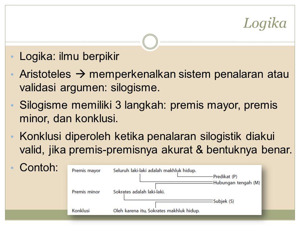 Logika Logika: ilmu berpikir Aristoteles  memperkenalkan sistem penalaran atau validasi argumen: silogisme. Silogisme memiliki 3 langkah: premis mayo