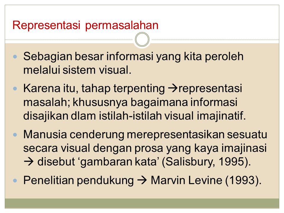 Sebagian besar informasi yang kita peroleh melalui sistem visual. Karena itu, tahap terpenting  representasi masalah; khususnya bagaimana informasi d