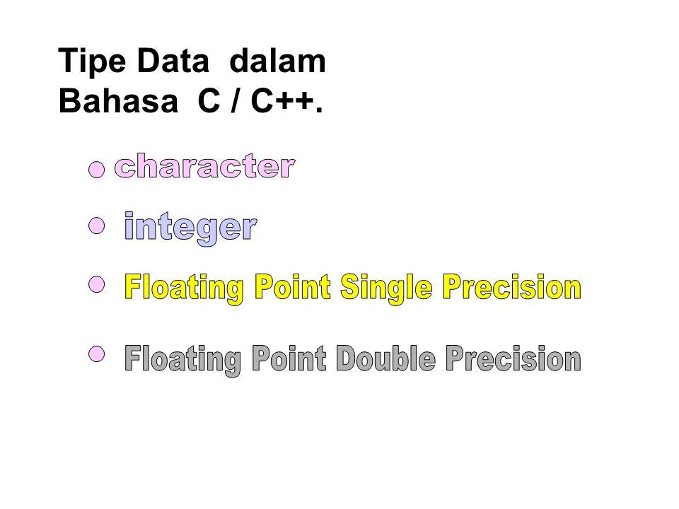 Tipe Data Dasar (Basic Data Type) yang digunakan oleh Bahasa C / C++.