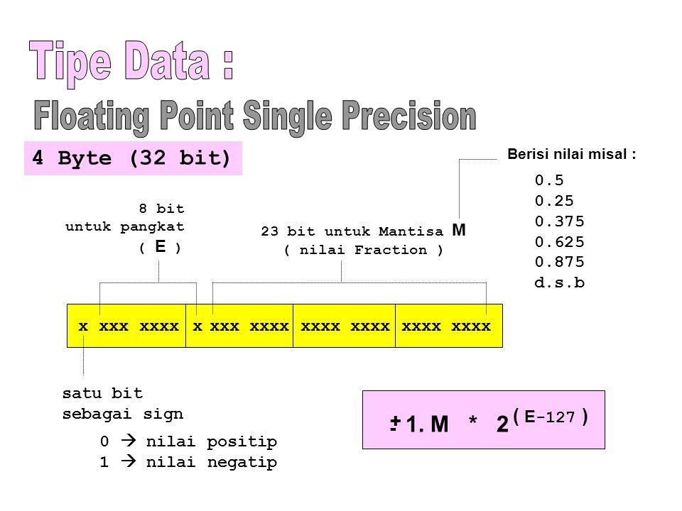 x xxx xxxx x xxx xxxx xxxx xxxx xxxx xxxx satu bit sebagai sign 0  nilai positip 1  nilai negatip 8 bit untuk pangkat ( E ) 4 Byte (32 bit) 23 bit untuk Mantisa M ( nilai Fraction ) + - 1.