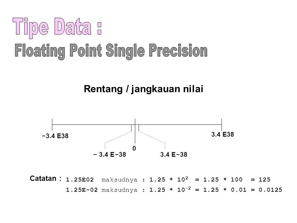 Rentang / jangkauan nilai Catatan : 1.25E02 maksudnya : 1.25 * 10 2 = 1.25 * 100 = 125 1.25E-02 maksudnya : 1.25 * 10 -2 = 1.25 * 0.01 = 0.0125 - 3.4 E38 3.4 E38 0 3.4 E - 38 - 3.4 E - 38