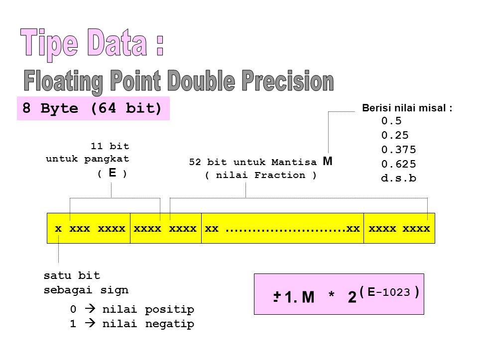 x xxx xxxx xxxx xxxx xx ……………………… xx xxxx xxxx satu bit sebagai sign 0  nilai positip 1  nilai negatip 11 bit untuk pangkat ( E ) 8 Byte (64 bit) 52 bit untuk Mantisa M ( nilai Fraction ) + - 1.
