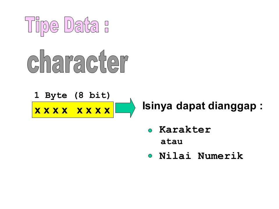 #include void main() { char X; X = 'M'; printf( %c , X); } 0 1 0 0 1 1 0 1 64 1 #include void main() { char X; X = 'M'; printf( %i , C); } Tercetak : M 77 #include void main() { char X; X = 77; printf( %c , X); } #include void main() { char X; X = 77; printf( %i , X); } Tercetak : M 77 4 8