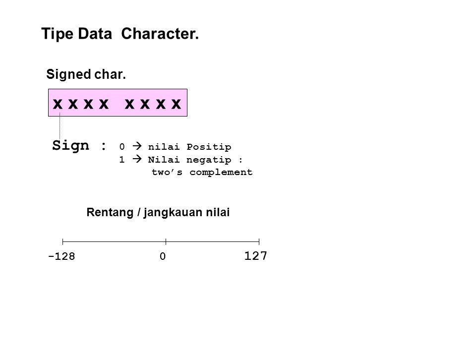X X X X X X X X 2 Byte ( 16 bit ) Rentang / jangkauan nilai 065535