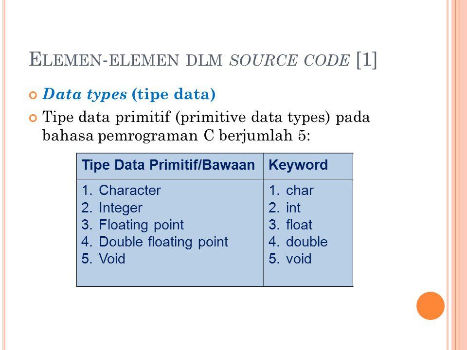 E LEMEN - ELEMEN DLM SOURCE CODE [1] Data types (tipe data) Tipe data primitif (primitive data types) pada bahasa pemrograman C berjumlah 5: Tipe Data Primitif/BawaanKeyword 1.Character 2.Integer 3.Floating point 4.Double floating point 5.Void 1.char 2.int 3.float 4.double 5.void