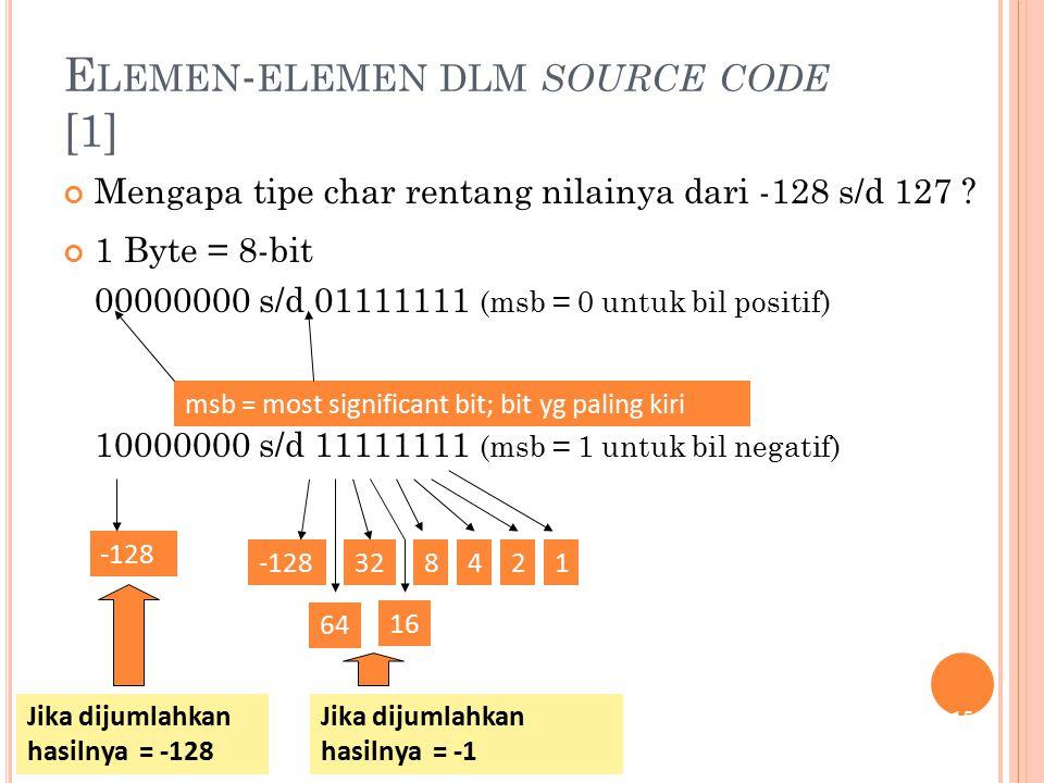 E LEMEN - ELEMEN DLM SOURCE CODE [1] Mengapa tipe char rentang nilainya dari -128 s/d 127 .