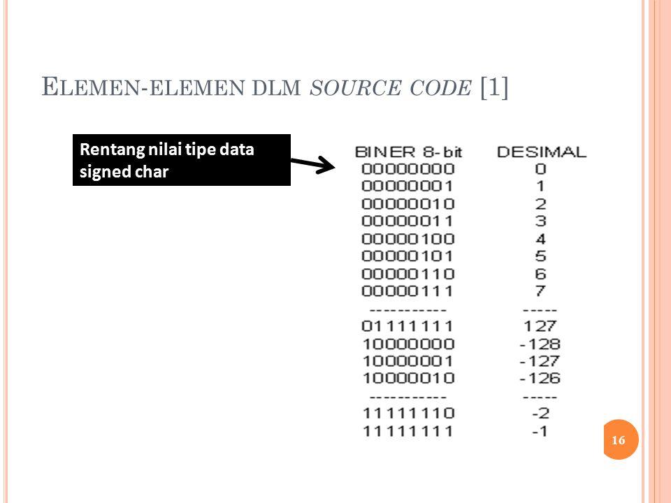 E LEMEN - ELEMEN DLM SOURCE CODE [1] 16 Rentang nilai tipe data signed char