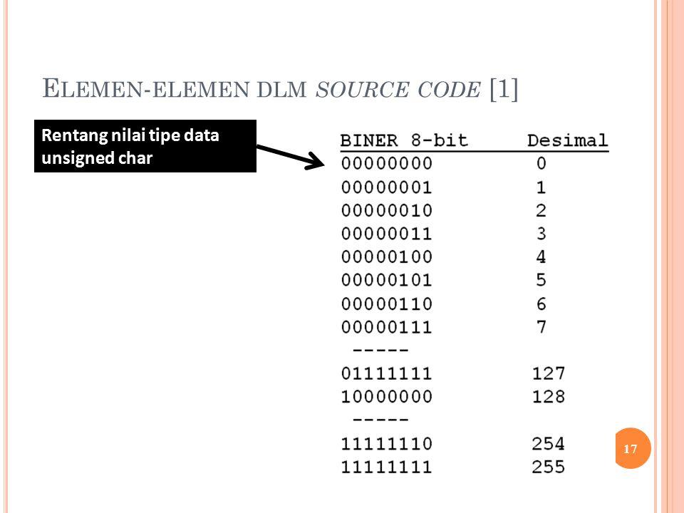 E LEMEN - ELEMEN DLM SOURCE CODE [1] 17 Rentang nilai tipe data unsigned char