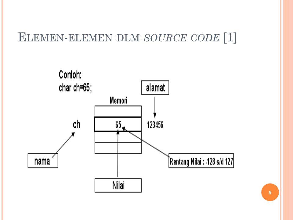 E LEMEN - ELEMEN DLM SOURCE CODE [1] 8