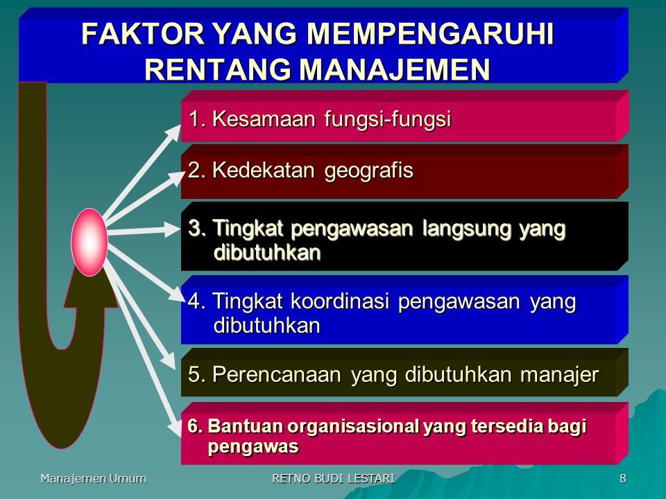 Manajemen Umum RETNO BUDI LESTARI 8 FAKTOR YANG MEMPENGARUHI RENTANG MANAJEMEN 1.