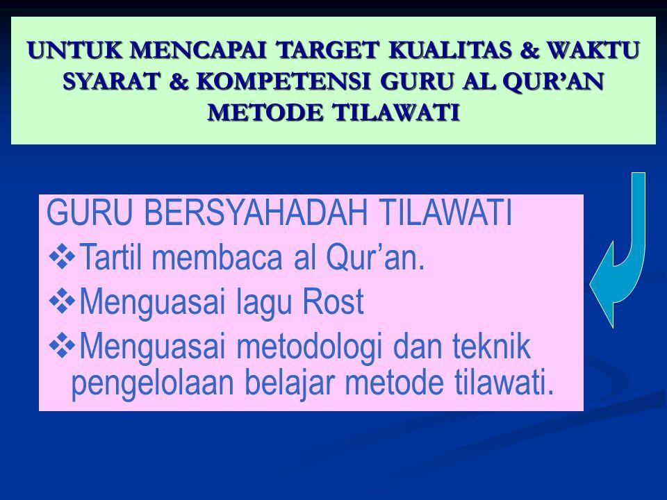 UNTUK MENCAPAI TARGET KUALITAS & WAKTU SYARAT & KOMPETENSI GURU AL QUR'AN METODE TILAWATI GURU BERSYAHADAH TILAWATI  Tartil membaca al Qur'an.