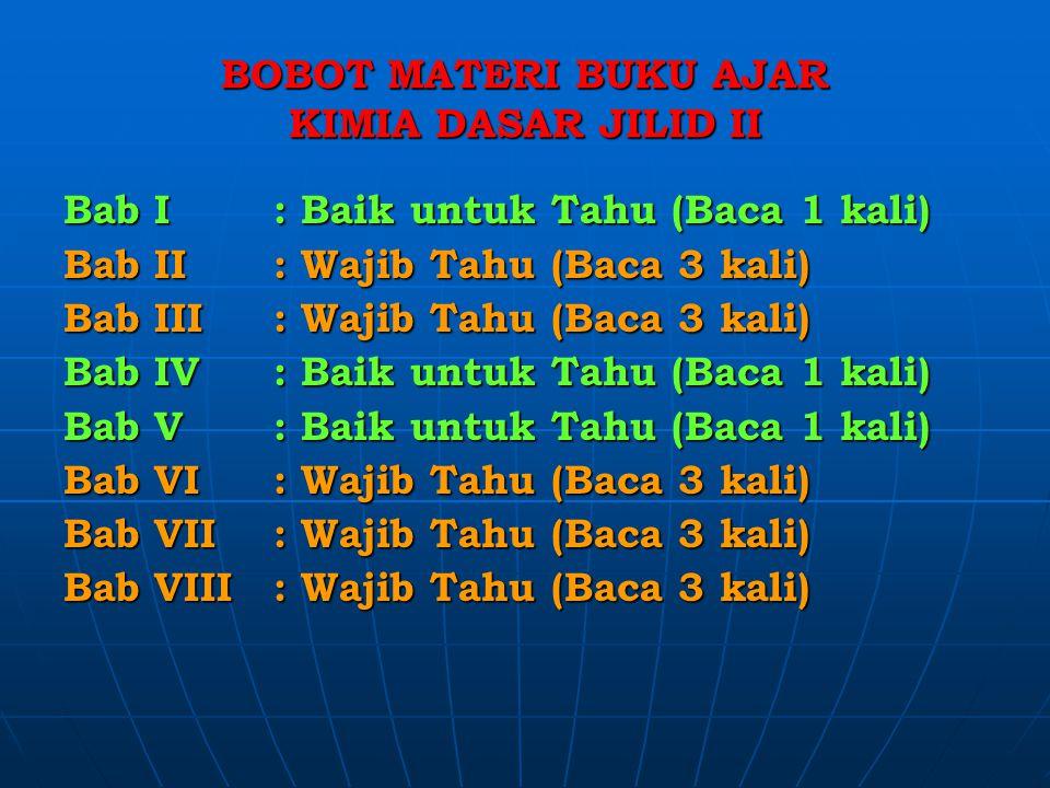 BOBOT MATERI BUKU AJAR KIMIA DASAR JILID II Bab I: Baik untuk Tahu (Baca 1 kali) Bab II: Wajib Tahu (Baca 3 kali) Bab III: Wajib Tahu (Baca 3 kali) Ba